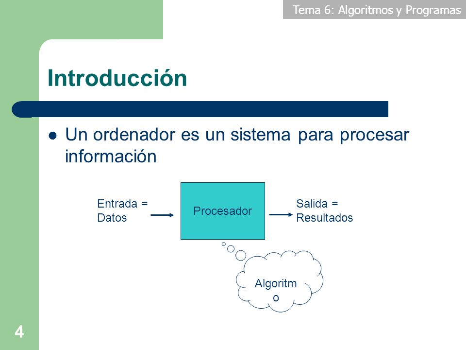 Tema 6: Algoritmos y Programas 4 Introducción Un ordenador es un sistema para procesar información Procesador Entrada = Datos Salida = Resultados Algo