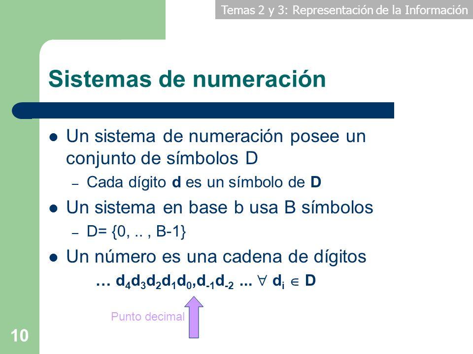Temas 2 y 3: Representación de la Información 10 Sistemas de numeración Un sistema de numeración posee un conjunto de símbolos D – Cada dígito d es un