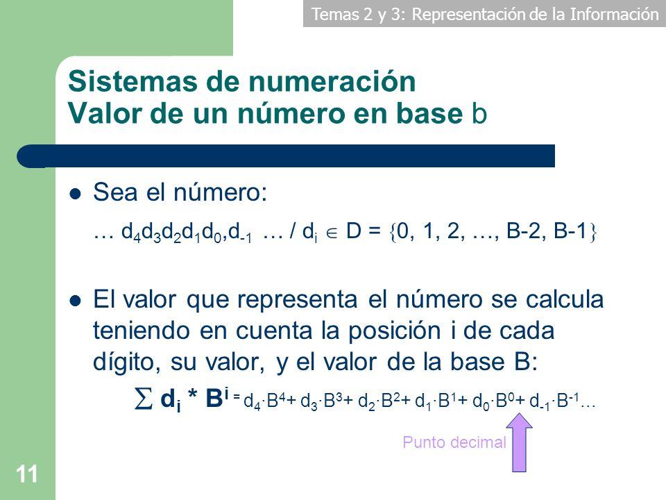 Temas 2 y 3: Representación de la Información 11 Sistemas de numeración Valor de un número en base b Sea el número: … d 4 d 3 d 2 d 1 d 0,d -1 … / d i