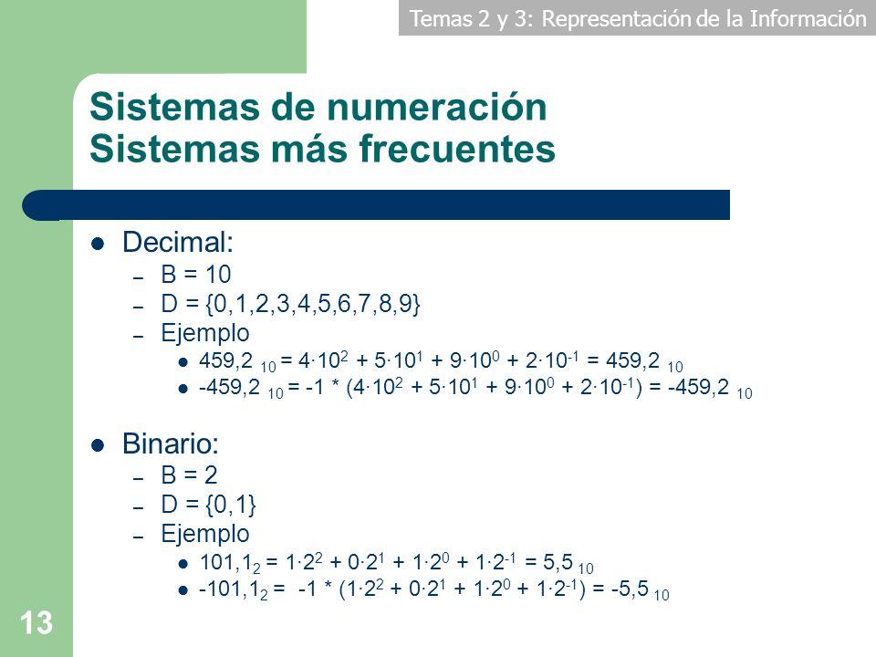 Temas 2 y 3: Representación de la Información 13 Sistemas de numeración Sistemas más frecuentes Decimal: – B = 10 – D = {0,1,2,3,4,5,6,7,8,9} – Ejempl