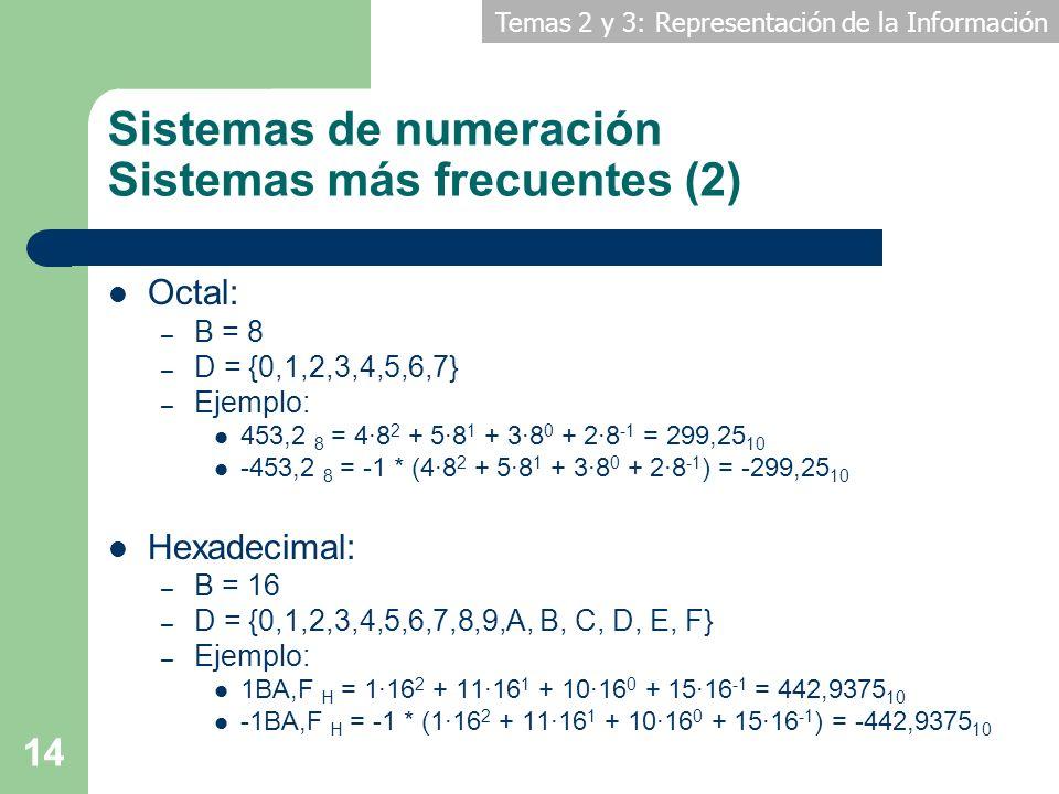 Temas 2 y 3: Representación de la Información 14 Sistemas de numeración Sistemas más frecuentes (2) Octal: – B = 8 – D = {0,1,2,3,4,5,6,7} – Ejemplo: