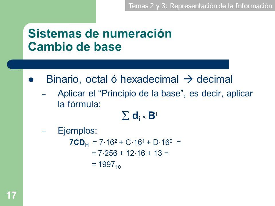 Temas 2 y 3: Representación de la Información 17 Sistemas de numeración Cambio de base Binario, octal ó hexadecimal decimal – Aplicar el Principio de