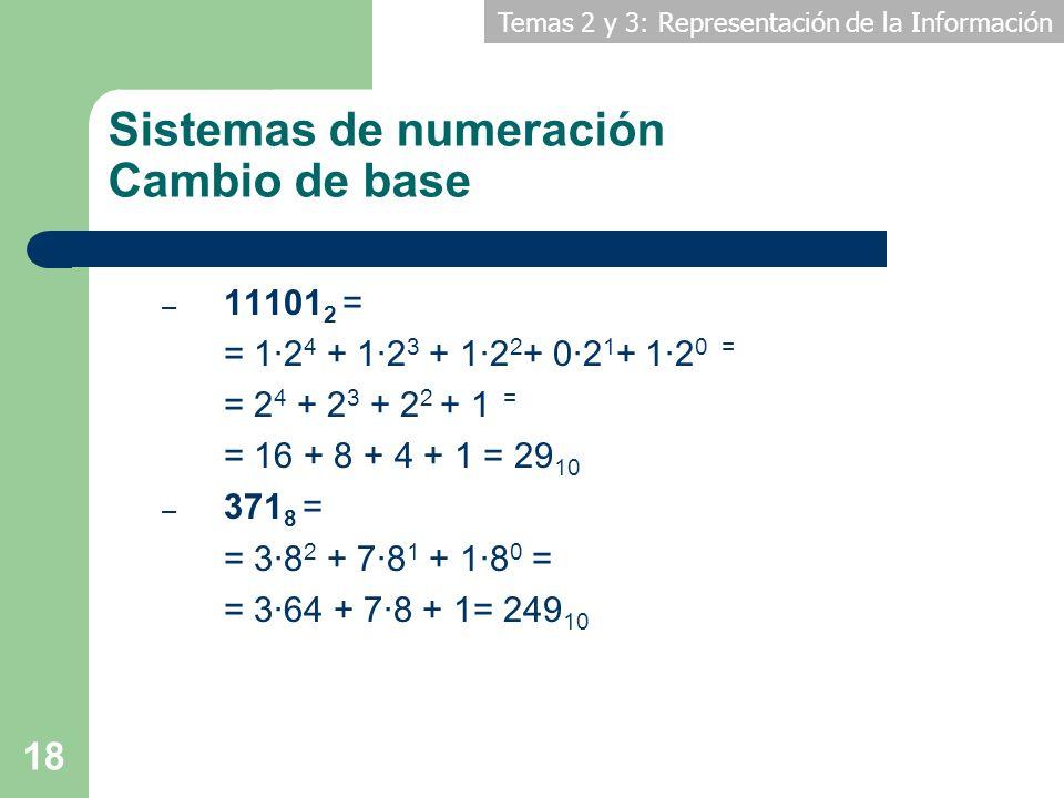 Temas 2 y 3: Representación de la Información 18 Sistemas de numeración Cambio de base – 11101 2 = = 1·2 4 + 1·2 3 + 1·2 2 + 0·2 1 + 1·2 0 = = 2 4 + 2