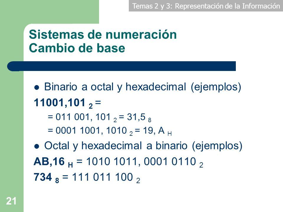 Temas 2 y 3: Representación de la Información 21 Sistemas de numeración Cambio de base Binario a octal y hexadecimal (ejemplos) 11001,101 2 = = 011 00