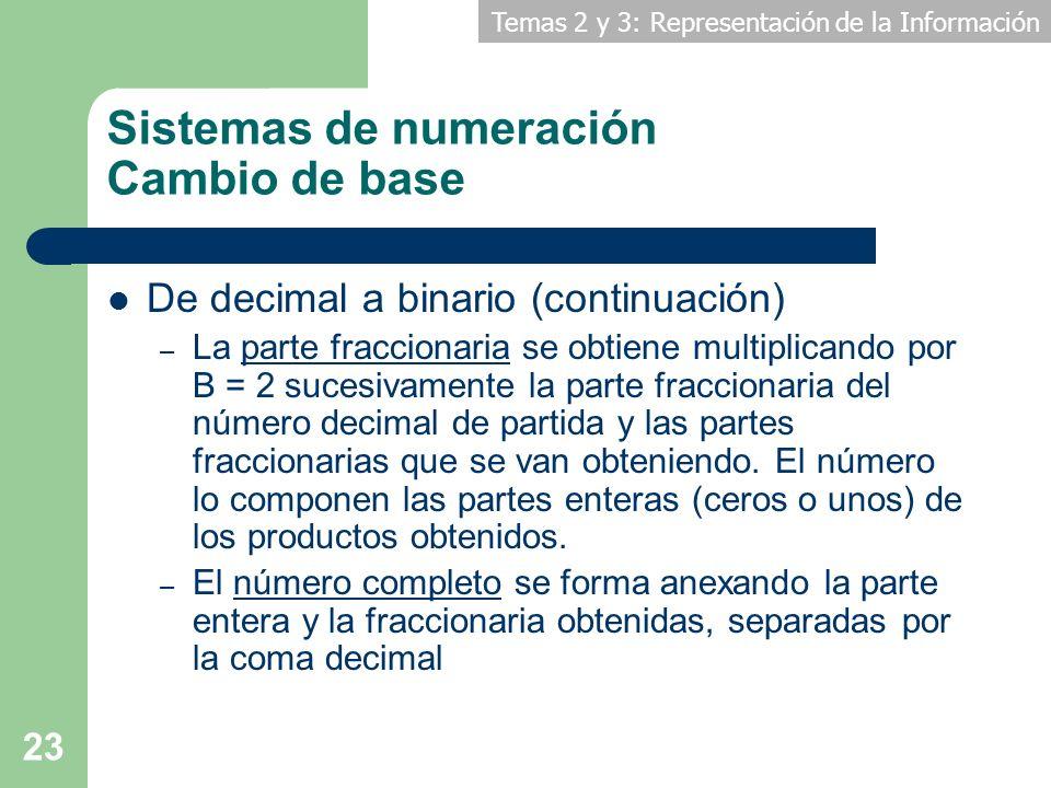 Temas 2 y 3: Representación de la Información 23 Sistemas de numeración Cambio de base De decimal a binario (continuación) – La parte fraccionaria se