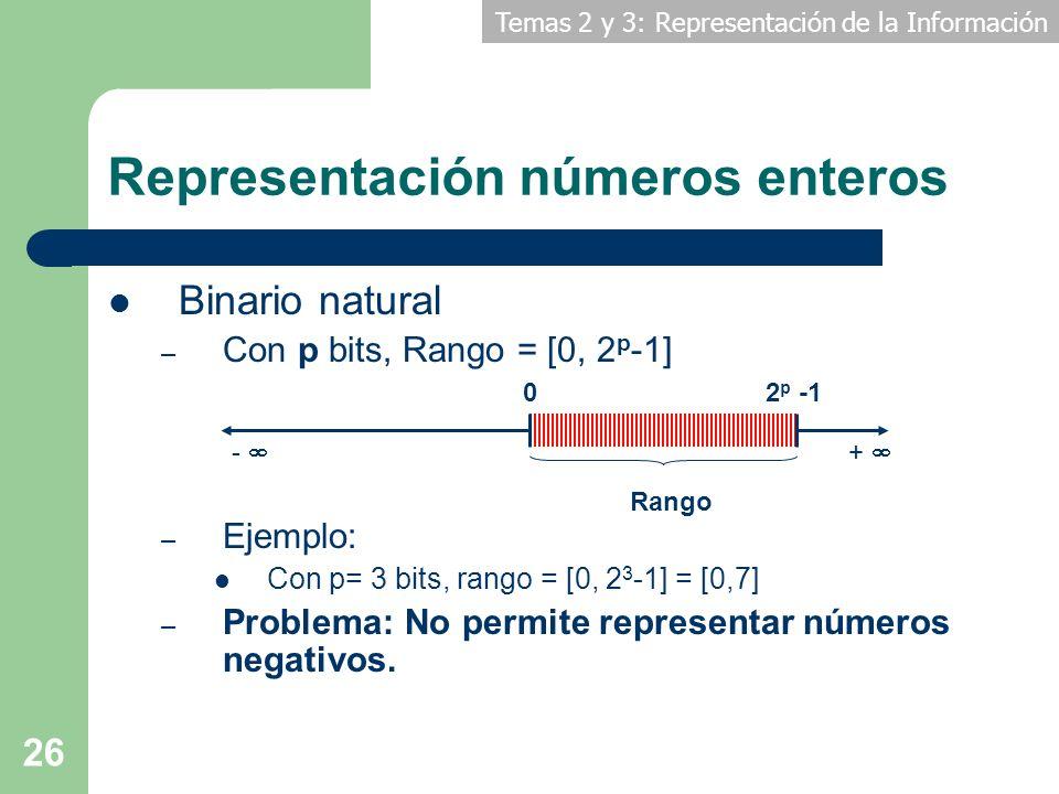 Temas 2 y 3: Representación de la Información 26 Representación números enteros Binario natural – Con p bits, Rango = [0, 2 p -1] – Ejemplo: Con p= 3