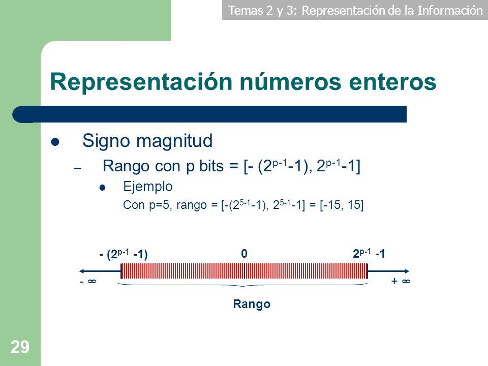 Temas 2 y 3: Representación de la Información 29 Representación números enteros Signo magnitud – Rango con p bits = [- (2 p-1 -1), 2 p-1 -1] Ejemplo C