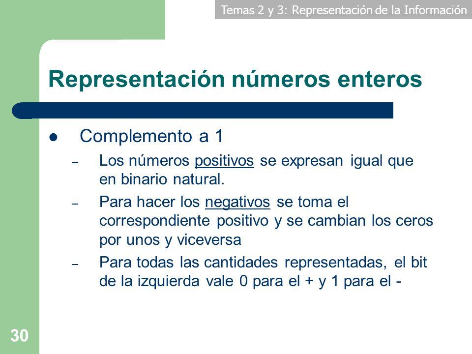 Temas 2 y 3: Representación de la Información 30 Representación números enteros Complemento a 1 – Los números positivos se expresan igual que en binar