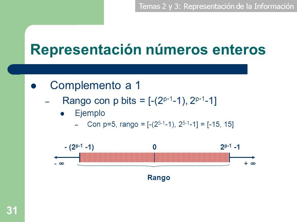 Temas 2 y 3: Representación de la Información 31 Representación números enteros Complemento a 1 – Rango con p bits = [-(2 p-1 -1), 2 p-1 -1] Ejemplo –