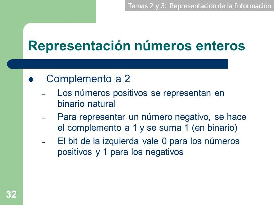 Temas 2 y 3: Representación de la Información 32 Representación números enteros Complemento a 2 – Los números positivos se representan en binario natu