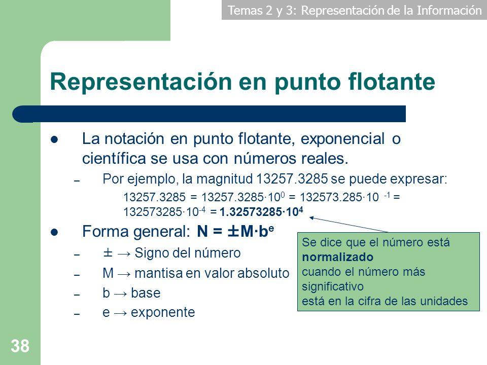 Temas 2 y 3: Representación de la Información 38 Representación en punto flotante La notación en punto flotante, exponencial o científica se usa con n