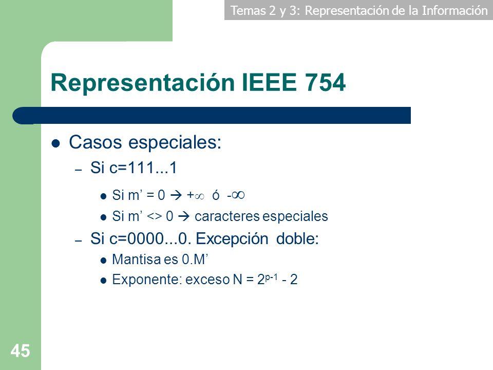 Temas 2 y 3: Representación de la Información 45 Representación IEEE 754 Casos especiales: – Si c=111...1 Si m = 0 + ó - Si m <> 0 caracteres especial