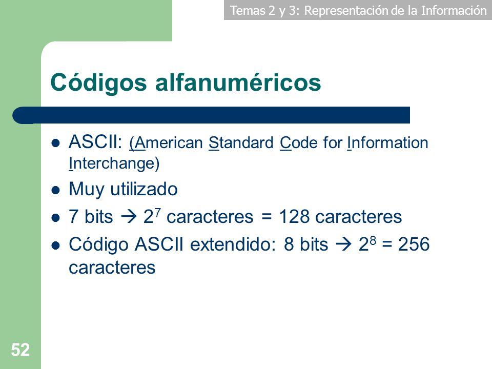 Temas 2 y 3: Representación de la Información 52 Códigos alfanuméricos ASCII: (American Standard Code for Information Interchange) Muy utilizado 7 bit