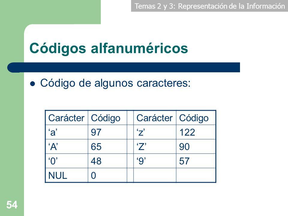 Temas 2 y 3: Representación de la Información 54 Códigos alfanuméricos Código de algunos caracteres: CarácterCódigoCarácterCódigo a97z122 A65Z90 04895