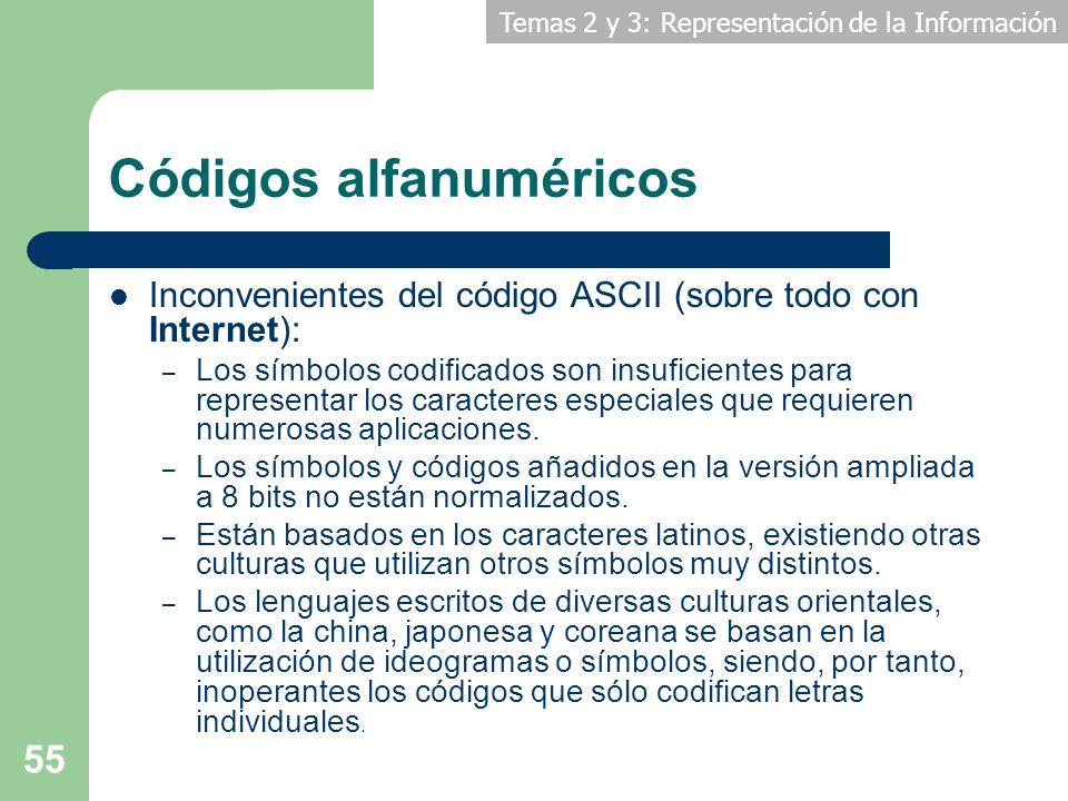 Temas 2 y 3: Representación de la Información 55 Códigos alfanuméricos Inconvenientes del código ASCII (sobre todo con Internet): – Los símbolos codif