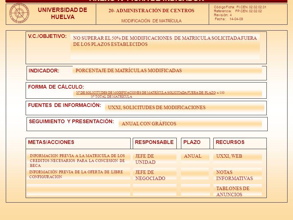 V.C./OBJETIVO: INDICADOR: FORMA DE CÁLCULO: FUENTES DE INFORMACIÓN: SEGUIMIENTO Y PRESENTACIÓN: METAS/ACCIONESRESPONSABLEPLAZORECURSOS Código Ficha: FI.CEN.