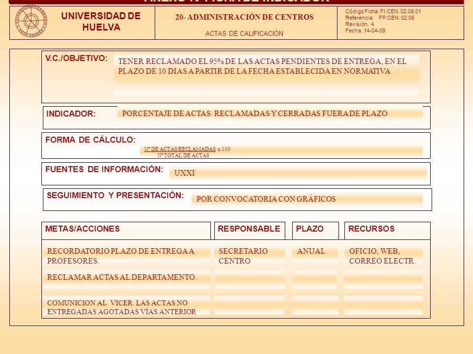 V.C./OBJETIVO: INDICADOR: FORMA DE CÁLCULO: FUENTES DE INFORMACIÓN: SEGUIMIENTO Y PRESENTACIÓN: METAS/ACCIONESRESPONSABLEPLAZORECURSOS Código Ficha: FI.CEN.02.06.01.01 Referencia: FP.CEN.