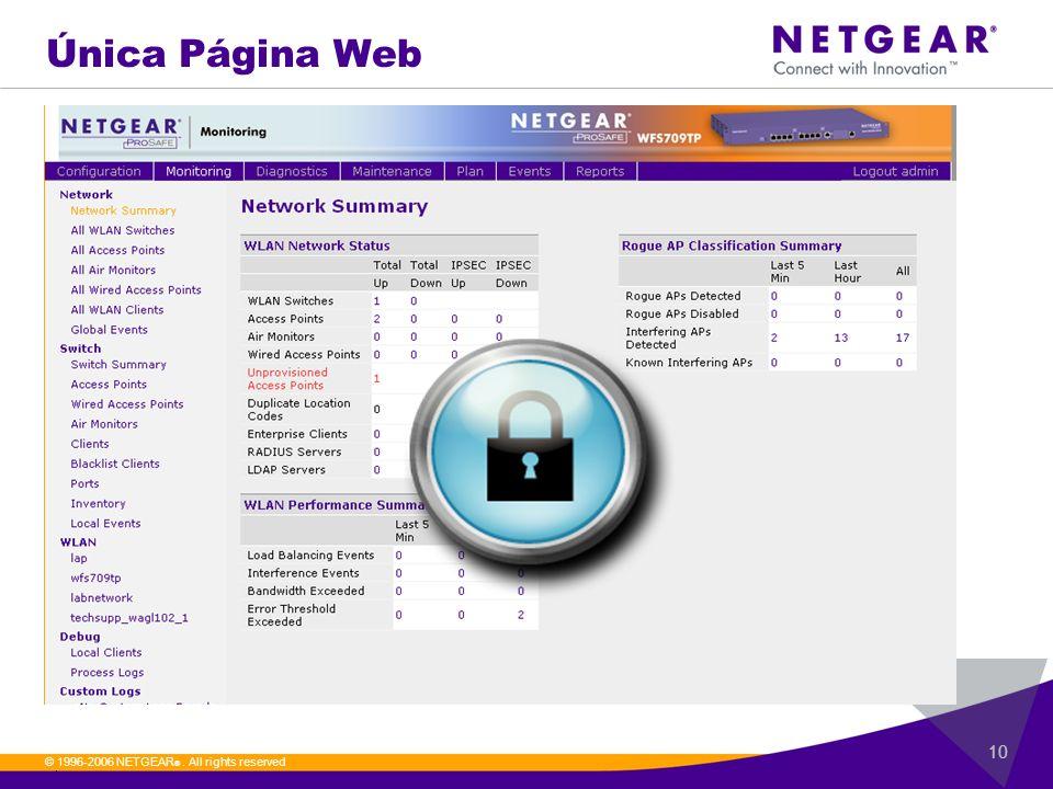 10. © 1996-2006 NETGEAR ®. All rights reserved Única Página Web
