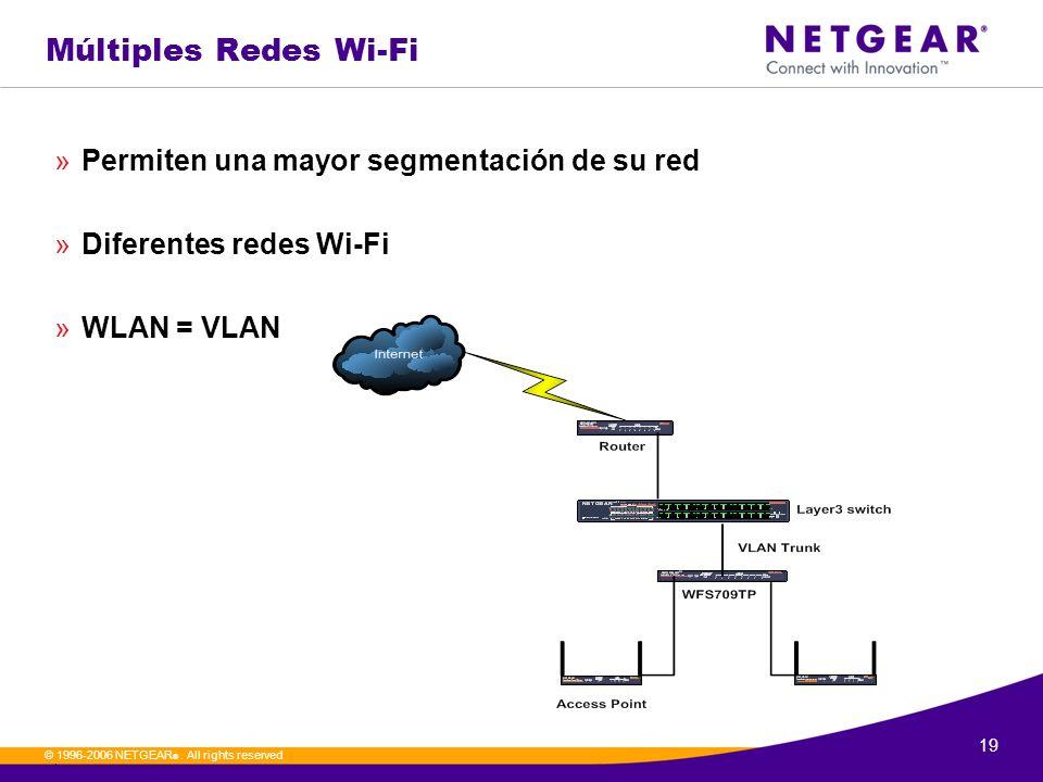 19. © 1996-2006 NETGEAR ®. All rights reserved Múltiples Redes Wi-Fi »Permiten una mayor segmentación de su red »Diferentes redes Wi-Fi »WLAN = VLAN