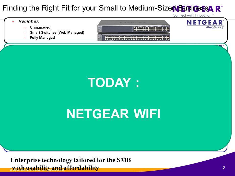 13.© 1996-2006 NETGEAR ®.