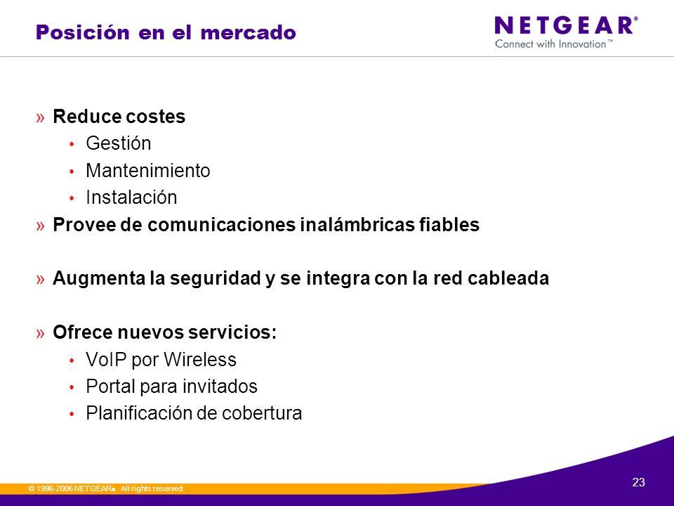 23. © 1996-2006 NETGEAR ®. All rights reserved Posición en el mercado »Reduce costes Gestión Mantenimiento Instalación »Provee de comunicaciones inalá