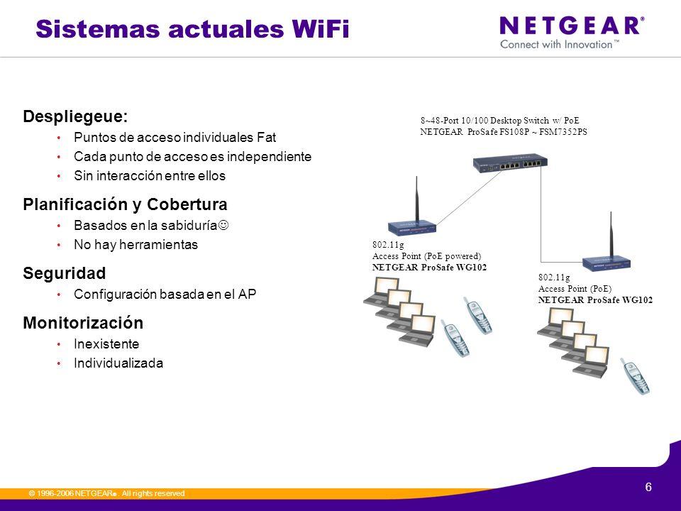 6. © 1996-2006 NETGEAR ®. All rights reserved Sistemas actuales WiFi Despliegeue: Puntos de acceso individuales Fat Cada punto de acceso es independie