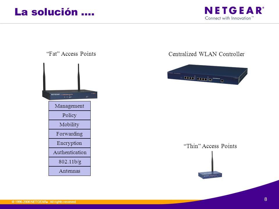 19.© 1996-2006 NETGEAR ®.