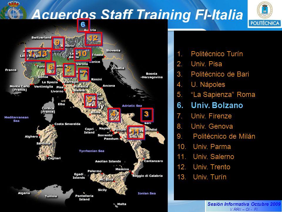 Sesión Informativa Octubre 2009 V.RRII – OI - FI Acuerdos Staff Training FI-Italia 1.Politécnico Turín 2.Univ.
