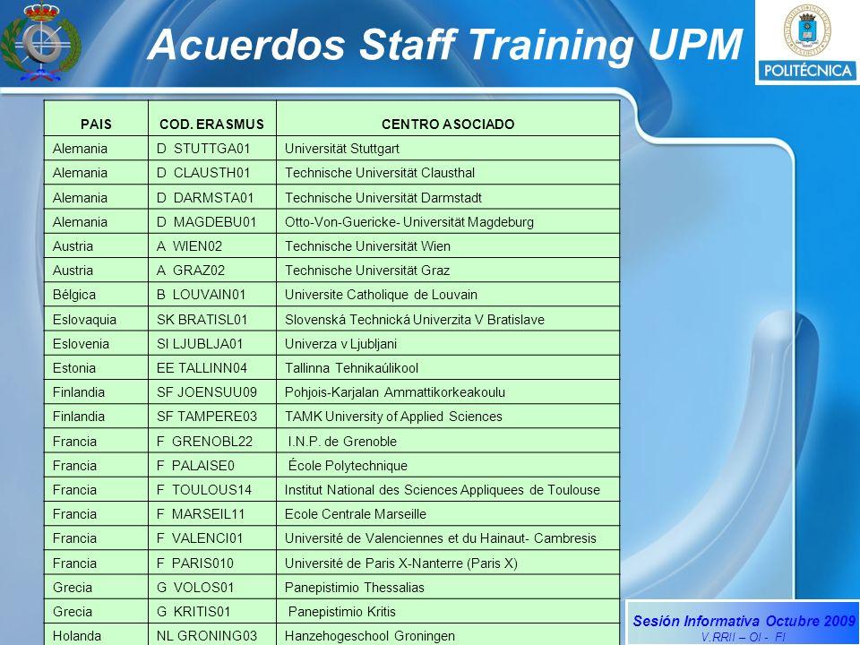 Sesión Informativa Octubre 2009 V.RRII – OI - FI Acuerdos Staff Training UPM PAISCOD.