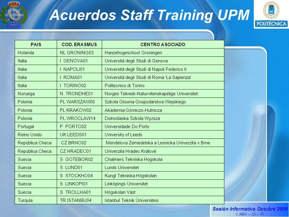 Sesión Informativa Octubre 2009 V.RRII – OI - FI Acuerdos Staff Training UPM PAISCOD. ERASMUSCENTRO ASOCIADO HolandaNL GRONING03Hanzehogeschool Gronin