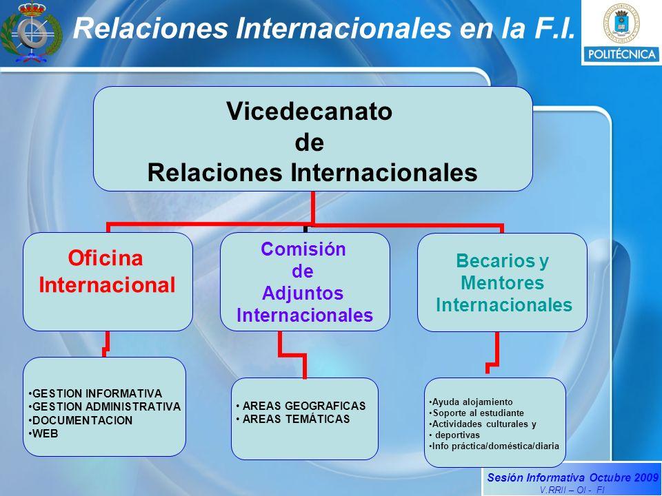 Sesión Informativa Octubre 2009 V.RRII – OI - FI Relaciones Internacionales en la F.I. Ayuda alojamiento Soporte al estudiante Actividades culturales