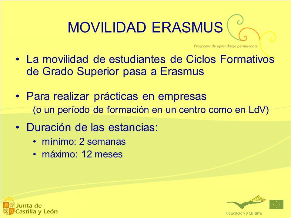 MOVILIDAD ERASMUS La movilidad de estudiantes de Ciclos Formativos de Grado Superior pasa a Erasmus Para realizar prácticas en empresas (o un período