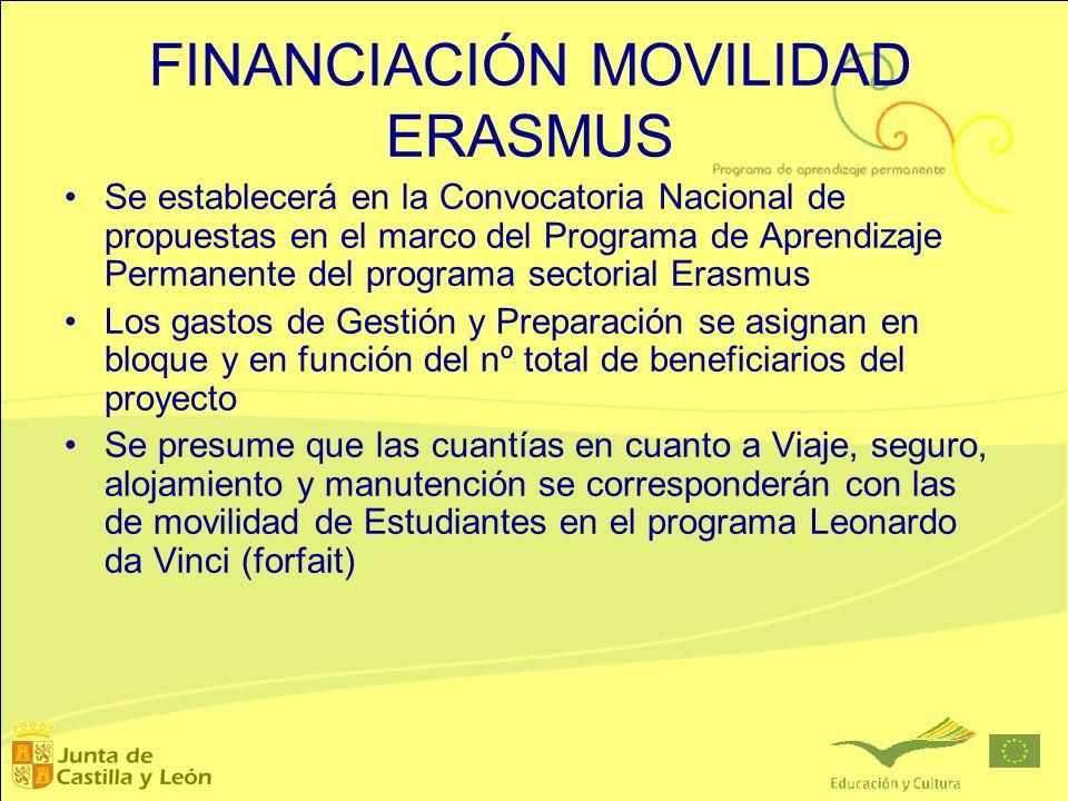 FINANCIACIÓN MOVILIDAD ERASMUS Se establecerá en la Convocatoria Nacional de propuestas en el marco del Programa de Aprendizaje Permanente del program
