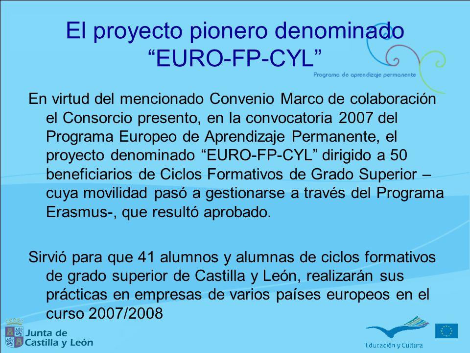 El proyecto pionero denominado EURO-FP-CYL En virtud del mencionado Convenio Marco de colaboración el Consorcio presento, en la convocatoria 2007 del