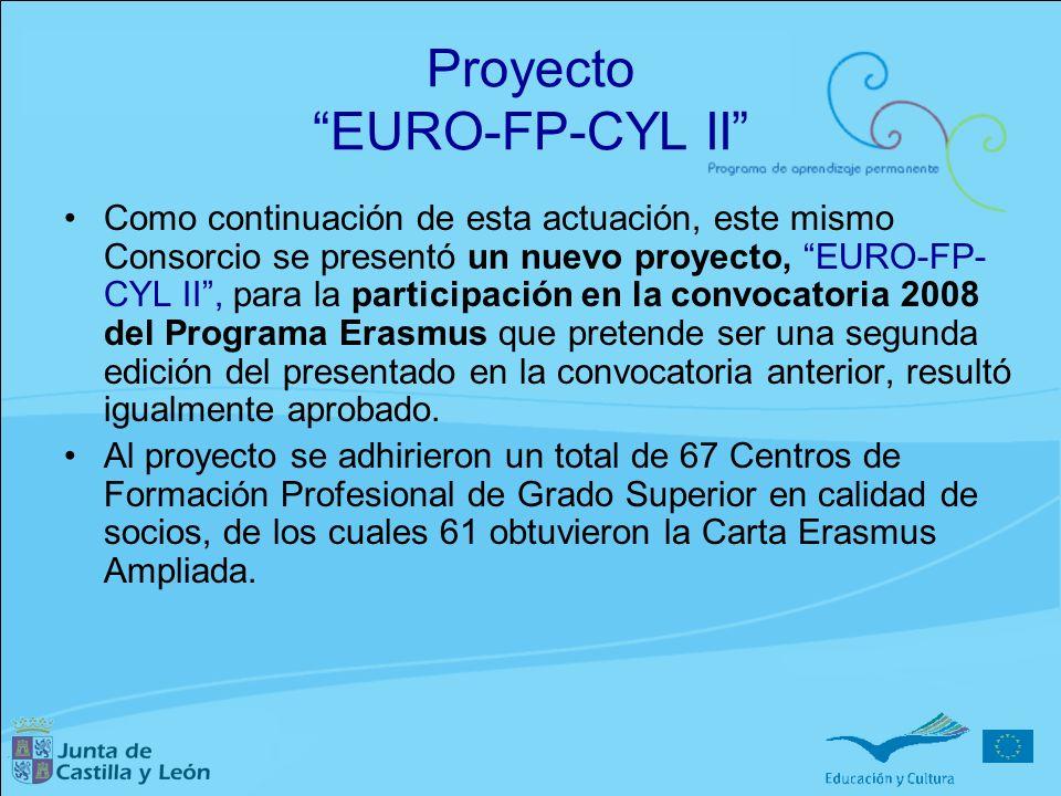 Proyecto EURO-FP-CYL II Como continuación de esta actuación, este mismo Consorcio se presentó un nuevo proyecto, EURO-FP- CYL II, para la participació
