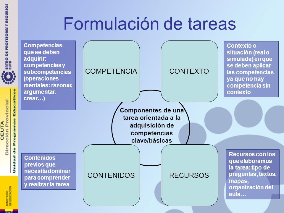 Formulación de tareas COMPETENCIA RECURSOSCONTENIDOS CONTEXTO Competencias que se deben adquirir: competencias y subcompetencias (operaciones mentales