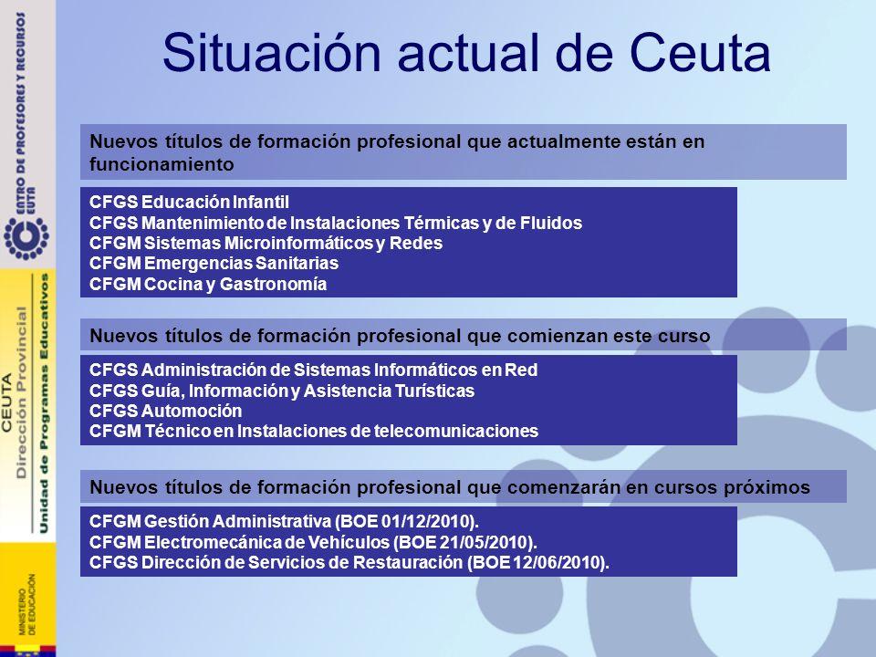 Situación actual de Ceuta Nuevos títulos de formación profesional que actualmente están en funcionamiento CFGS Educación Infantil CFGS Mantenimiento d