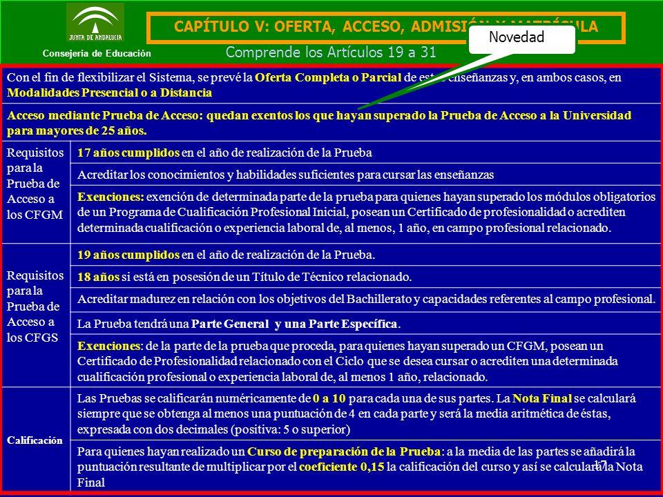 17 Consejería de Educación CAPÍTULO V: OFERTA, ACCESO, ADMISIÓN Y MATRÍCULA Con el fin de flexibilizar el Sistema, se prevé la Oferta Completa o Parci