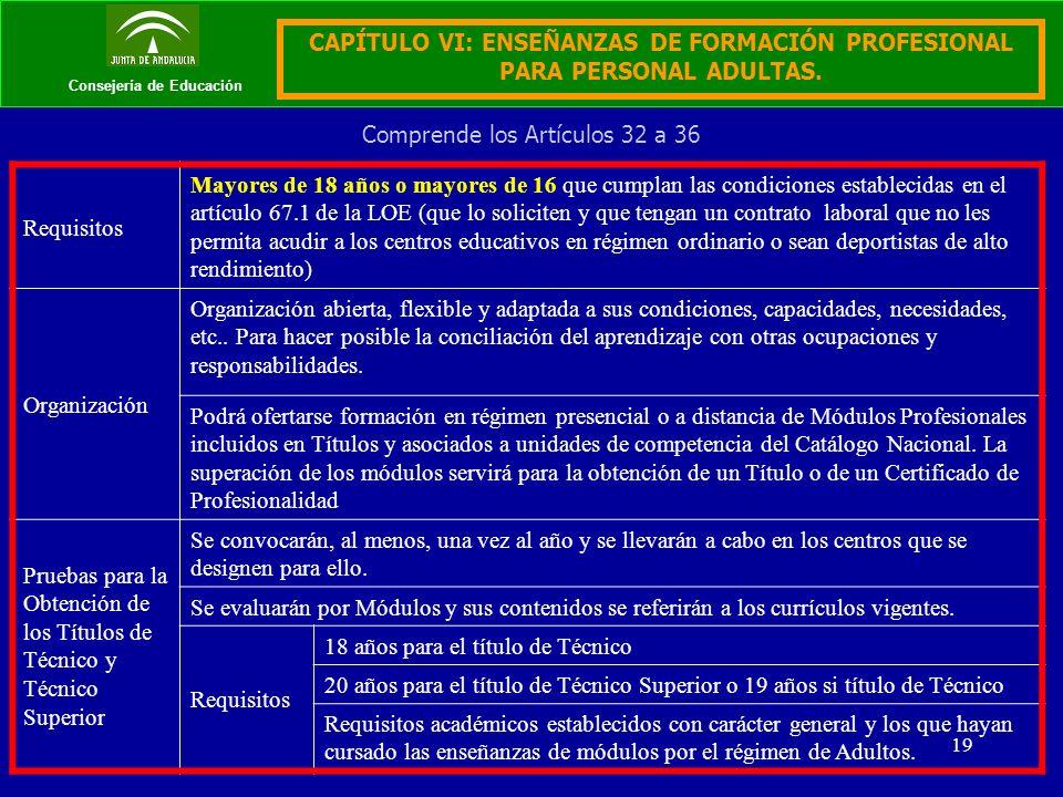 19 Consejería de Educación CAPÍTULO VI: ENSEÑANZAS DE FORMACIÓN PROFESIONAL PARA PERSONAL ADULTAS. Comprende los Artículos 32 a 36 Requisitos Mayores