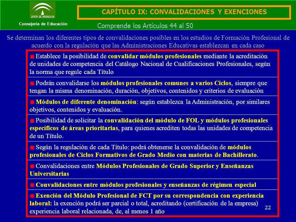 22 Consejería de Educación CAPÍTULO IX: CONVALIDACIONES Y EXENCIONES Establece la posibilidad de convalidar módulos profesionales mediante la acredita