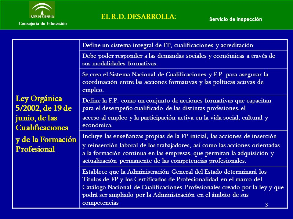 3 Consejería de Educación Servicio de Inspección EL R.D. DESARROLLA: Ley Orgánica 5/2002, de 19 de junio, de las Cualificaciones y de la Formación Pro