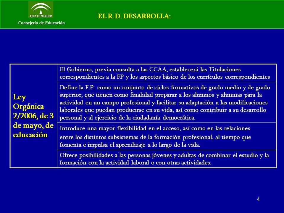 4 Consejería de Educación Ley Orgánica 2/2006, de 3 de mayo, de educación El Gobierno, previa consulta a las CCAA, establecerá las Titulaciones correspondientes a la FP y los aspectos básico de los currículos correspondientes Define la F.P.