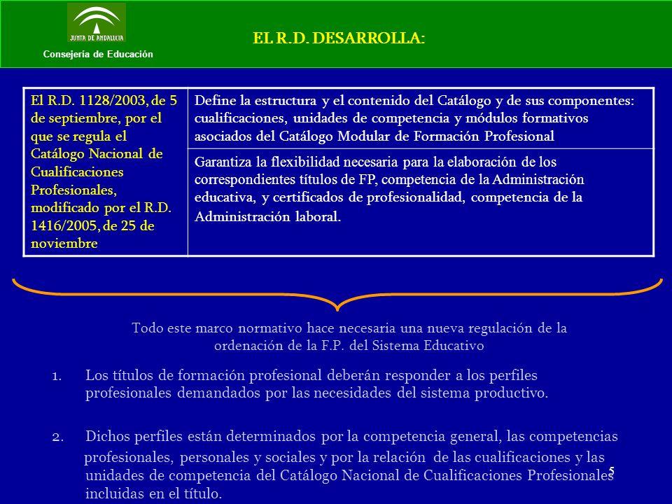 5 Consejería de Educación El R.D. 1128/2003, de 5 de septiembre, por el que se regula el Catálogo Nacional de Cualificaciones Profesionales, modificad