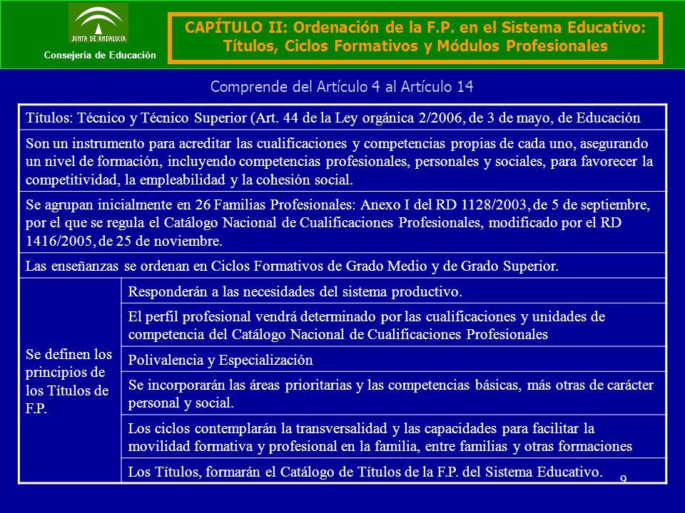 9 Consejería de Educación CAPÍTULO II: Ordenación de la F.P. en el Sistema Educativo: Títulos, Ciclos Formativos y Módulos Profesionales Comprende del