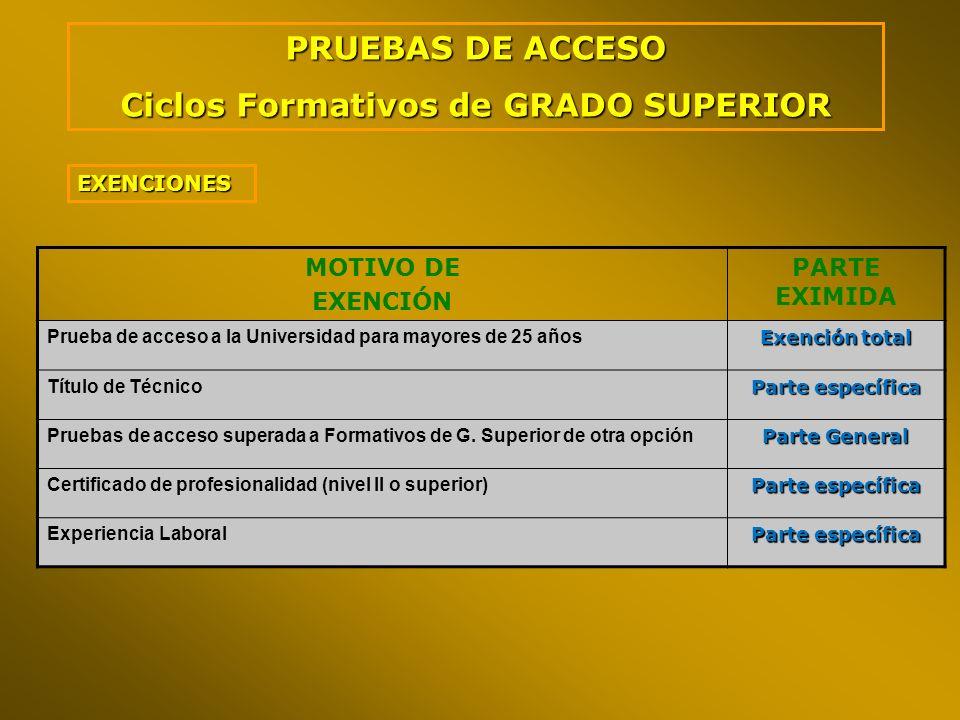 EXENCIONES MOTIVO DE EXENCIÓN PARTE EXIMIDA Prueba de acceso a la Universidad para mayores de 25 años Exención total Título de Técnico Parte específic