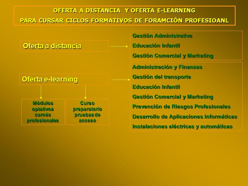 OFERTA A DISTANCIA Y OFERTA E-LEARNING PARA CURSAR CICLOS FORMATIVOS DE FORAMCIÓN PROFESIOANL Gestión Administrativa Educación Infantil Gestión Comerc