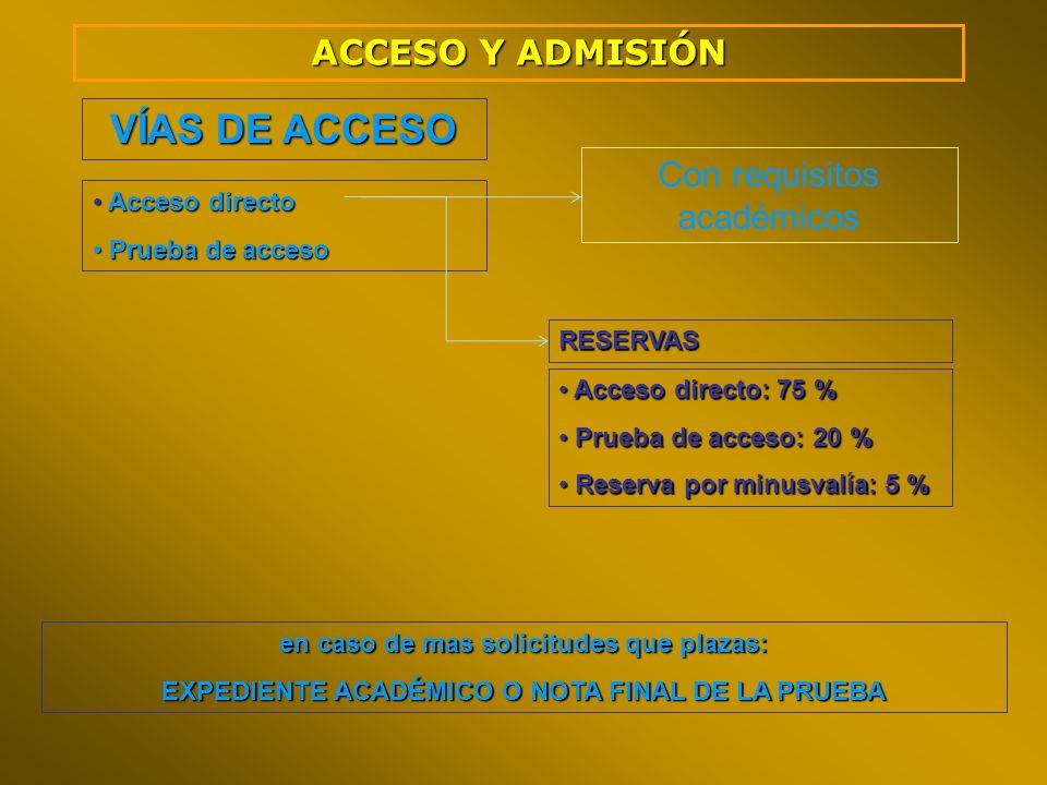 ACCESO Y ADMISIÓN Acceso directo Acceso directo Prueba de acceso Prueba de acceso VÍAS DE ACCESO Acceso directo: 75 % Acceso directo: 75 % Prueba de a