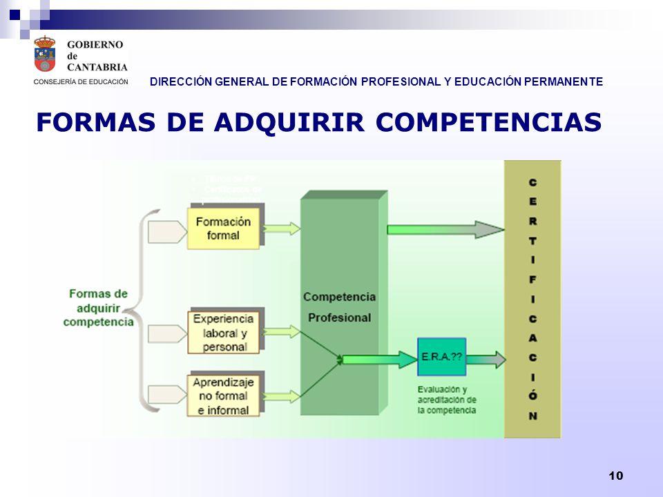 DIRECCIÓN GENERAL DE FORMACIÓN PROFESIONAL Y EDUCACIÓN PERMANENTE 10 FORMAS DE ADQUIRIR COMPETENCIAS