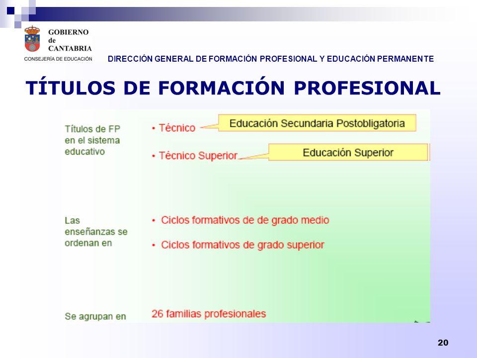 DIRECCIÓN GENERAL DE FORMACIÓN PROFESIONAL Y EDUCACIÓN PERMANENTE 21