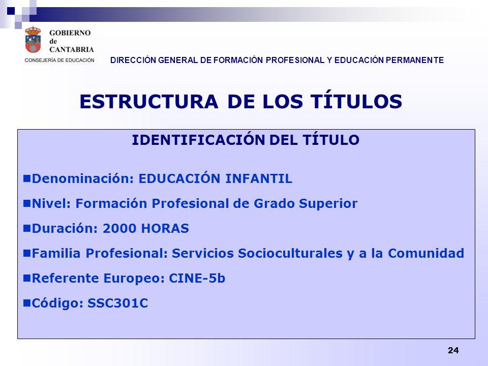 DIRECCIÓN GENERAL DE FORMACIÓN PROFESIONAL Y EDUCACIÓN PERMANENTE 24 ESTRUCTURA DE LOS TÍTULOS IDENTIFICACIÓN DEL TÍTULO Denominación: EDUCACIÓN INFAN